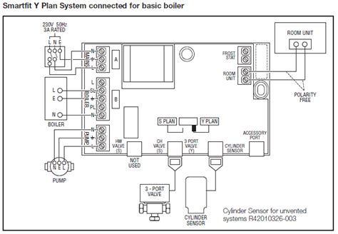 diagrams 7481060 honeywell wiring centre diagram