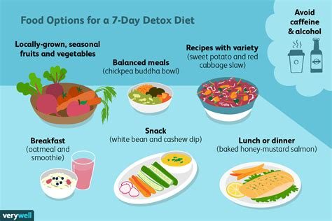 7 Day Liver Detox Meal Plan by Smart Ways To Approach A 7 Day Detox Diet Plan