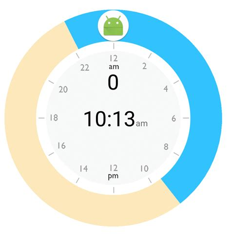 Android Get Current Time by Achartengine How To Move Image View In Clockwise