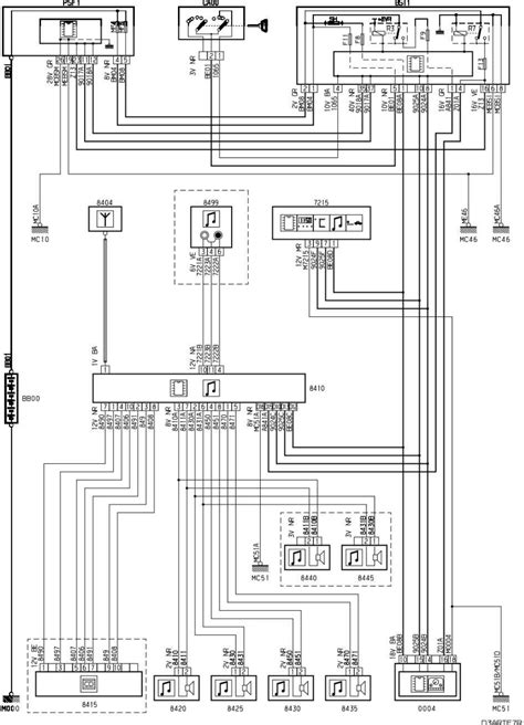 peugeot partner wiring diagram efcaviation
