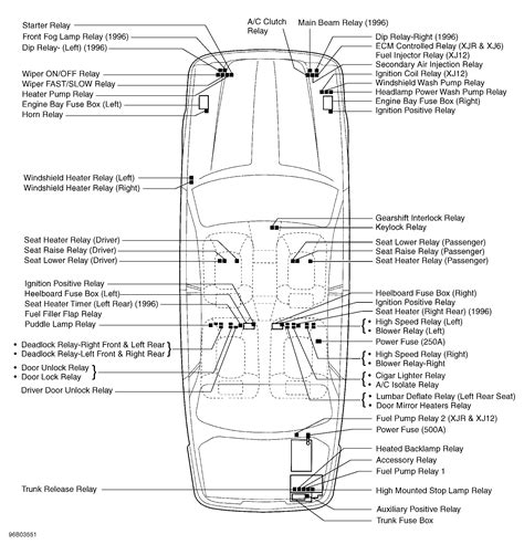 1995 jaguar xj6 fuse box diagram wiring diagram with