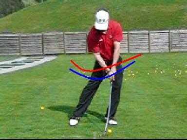 low hands golf swing low point and parametric acceleration adam young golf