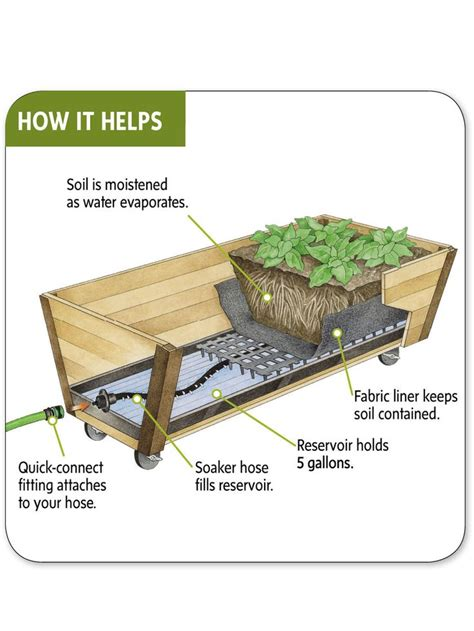 Planter Box Drainage by 25 Best Ideas About Planter Boxes On Diy
