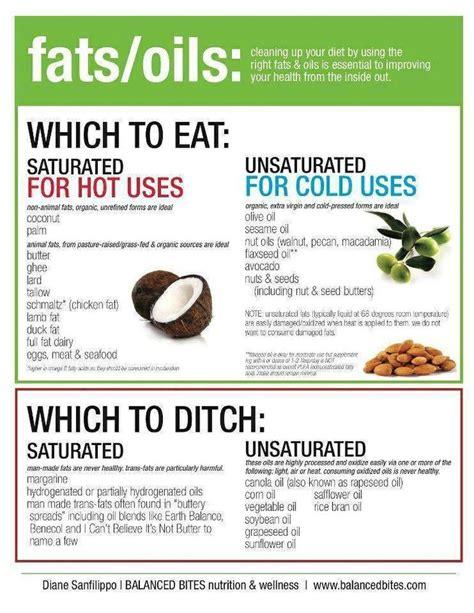 healthy fats vs unhealthy fats healthy fats vs unhealthy fats learn which to eat which