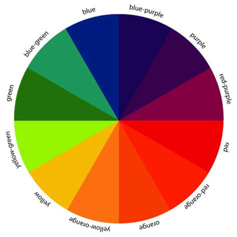 order of the colors of the rainbow rainbow colors in order with names www pixshark
