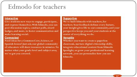 edmodo for teacher learning contemporary techniques in teaching practices