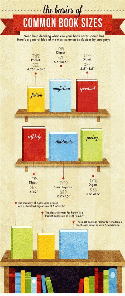 Common Book Sizes Adazing