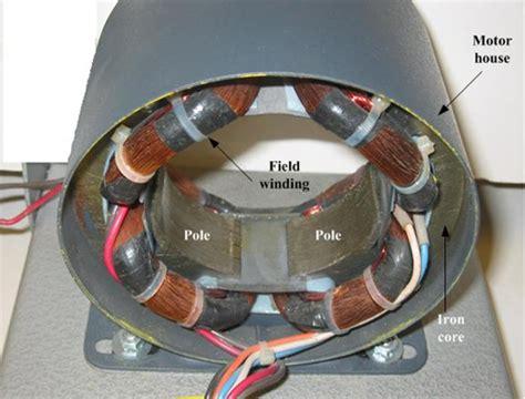 Lu Rotator Untuk Motor motor dc my
