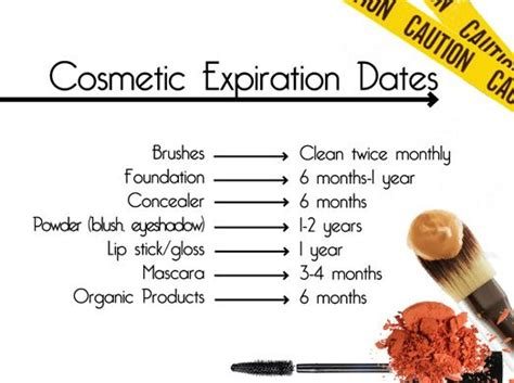 Avon Lipstick Expiry Date makeup shelf chart certain makeups a term or term shelf if you keep