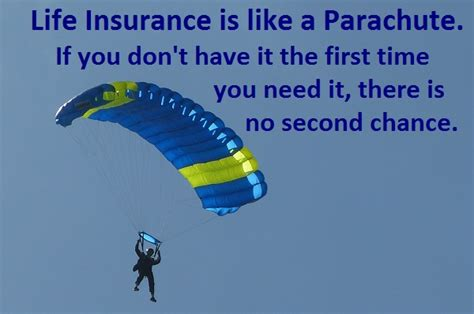 do you need life insurance to buy a house what insurance do you need when buying a house 28 images
