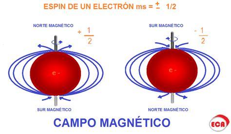 cuarto numero cuantico qu 205 mica eca ense 241 anza media n 218 mero cu 193 ntico esp 205 n s