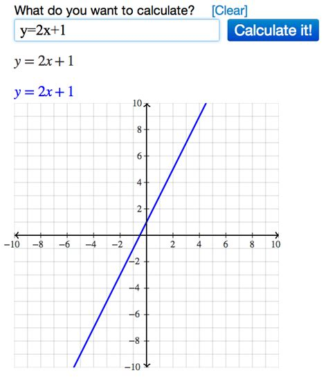 the graph of this equation will be which conic section graphing equations using algebra calculator mathpapa