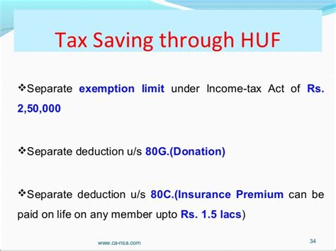 section 34 of income tax act huf tax planning