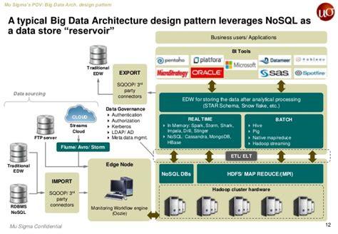 pattern matching vertica next generation analytics a reference architecture