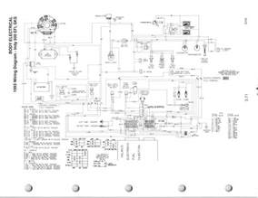 wiring diagram polaris rzr 1000 the readingrat net with snowmobile wordoflife me