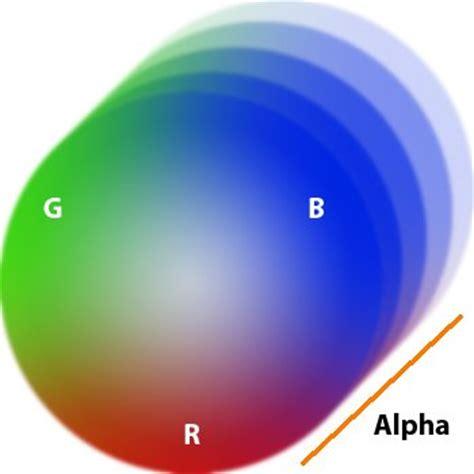 background color rgba colores rgba hsl y hsla en css3 curso de css3