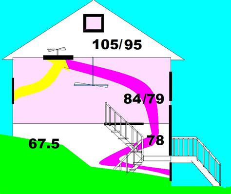 whole house window fan lowes fluid dynamics whole house fan floor how much lowes windows remodeling