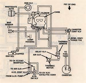 quadrajet carburetor vacuum hose diagram car interior design