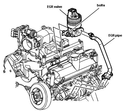 security system 2011 chevrolet equinox electronic valve timing do you have written procedure to replace egr valve for 2005 chevy equinox does pcm module have