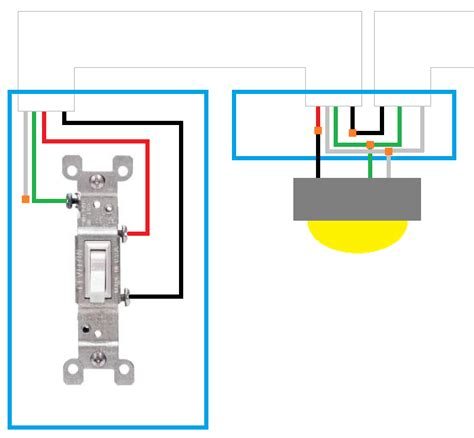 electrical when wiring a switch loop which wire is