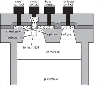 integrated microelectronic devices electrical engineering  computer science mit
