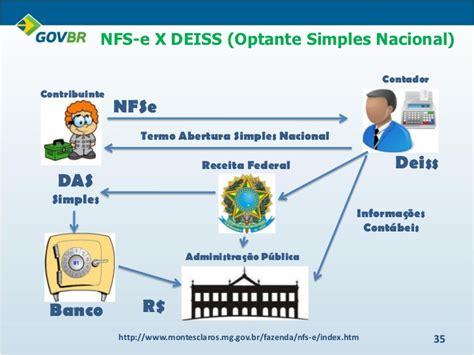 layout nfe mg projeto nota fiscal de servi 231 os eletr 244 nica nfs e montes