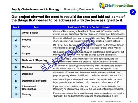 Supply Chain Strategy Assessment Supply Chain Assessment Template