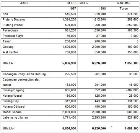 format surat lamaran kerja perkebunan kelapa sawit january 2011 info kerja dan profil perusahaan financial