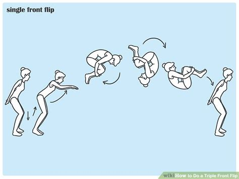 3 ways to do a front flip wikihow