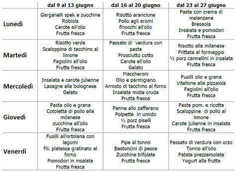 programma alimentare settimanale la dieta k la dieta col potassio per dimagrire chili in 1