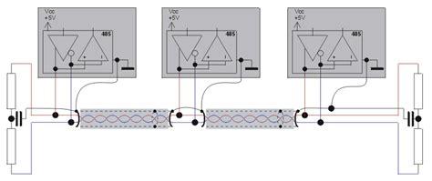 termination resistor transmission line rs485 termination resistor capacitor 28 images rs485 more on transmission line termination