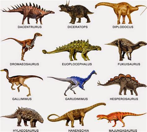 imagenes en title html f 243 siles de dinosaurios