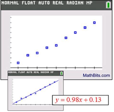 calculator quadratic regression fitting functions to data mathbitsnotebook a1 ccss math