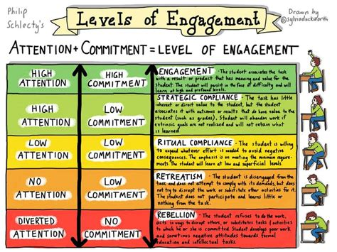 does classroom layout affect student engagement 574 best education infographics images on pinterest info