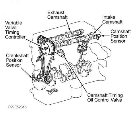 manual repair autos 2002 toyota highlander parking system celica corolla echo highlander l cyl mr prius toyota sequoia 2001 repair