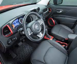 Jeep Renegade 2015 Interior 2016 Jeep Renegade Review Configurations Release Date
