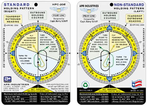 holding pattern quiz apr holding pattern computer mypilotstore com