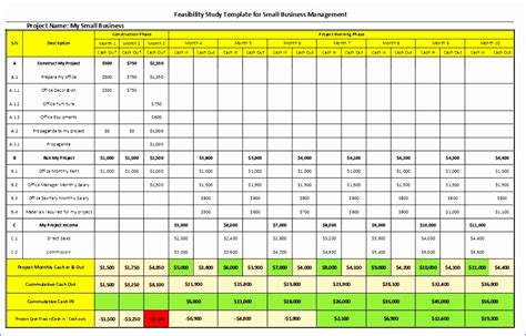 best manpower planning excel template photos resume
