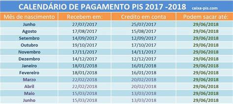 vale lembrar que o calendrio de pagamento do inss de 2016 ainda no saiba tudo sobre o abono salarial 2018 valor consulta e