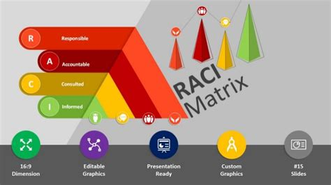 raci matrix editable powerpoint template