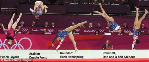 gymnastics back handspring layout stepout olympian aly raisman reveals how she conquered the