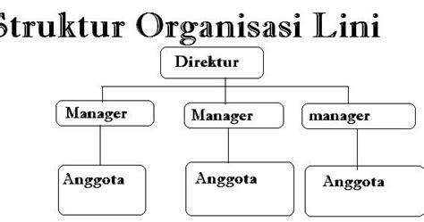 membuat struktur organisasi di website membuat struktur organisasi html agung konsultan hrd