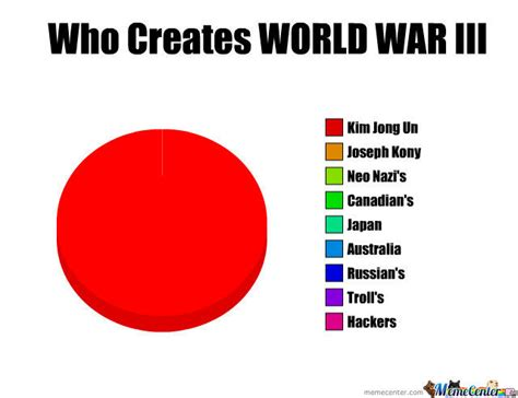 Memes World - world war iii by foongus meme center