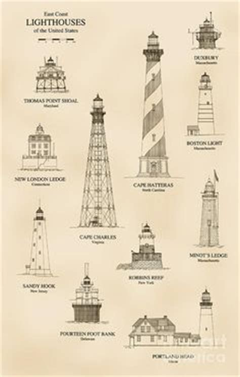 lighthouse drawing on pinterest lighthouse painting