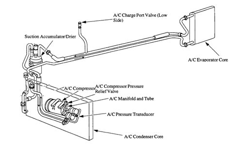automotive air conditioning repair 1998 lincoln continental regenerative braking how and where do you add refrigerant to a 98 lincoln continental