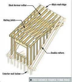 Fake Dormer Windows Dormers On Pinterest Shed Dormer Cape Cod And