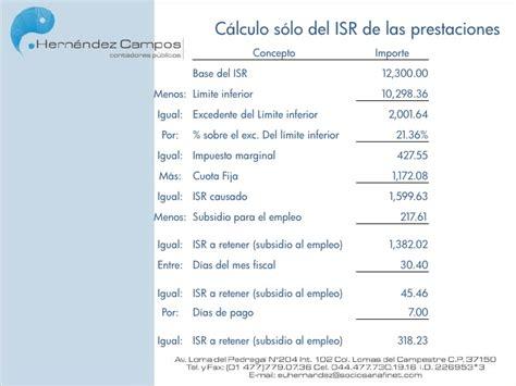 ejemplos calculo anual isr salarios 2015 ejemplo calculo anual sueldos y salarios 2015 ejemplo