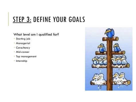 step 3 define your goals