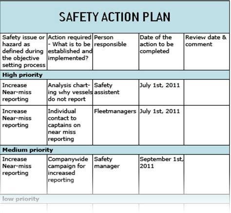 why make a safety plan