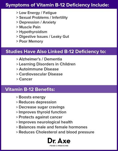 vitamin deficiency vitamin b deficiency symptoms in cattle